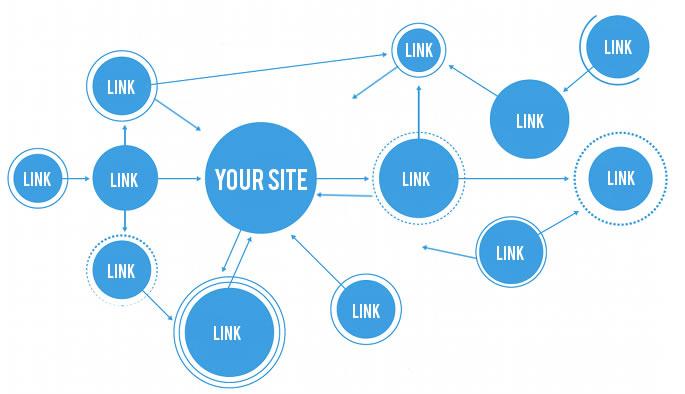 link building seo per il tuo sito web